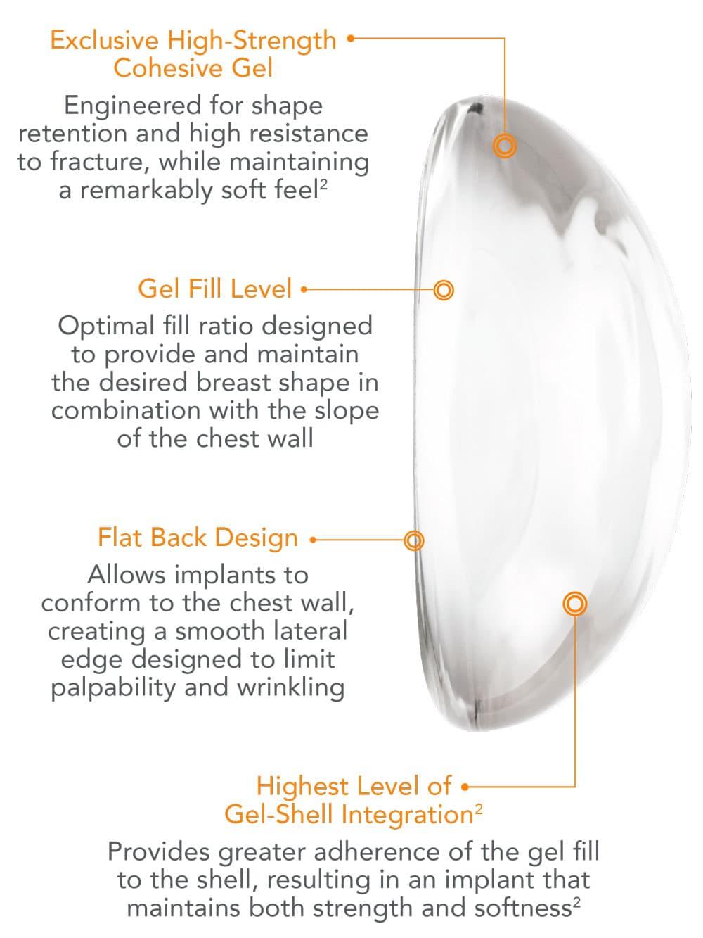gel-diagram-mobile
