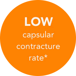 Low Capsular Contracture Rate