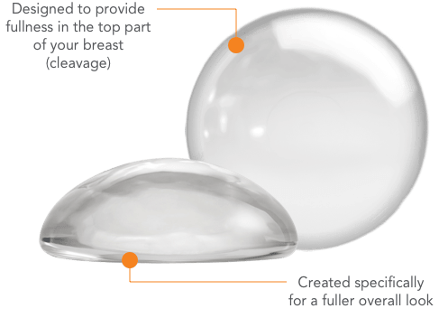 Round Gel Implants