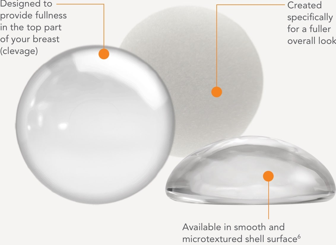 Round Gel Implants. Designed to provide fullness in the top part of your breast (clevage). Created specifically for a fuller overall look. Available in smooth and microtextured shell surface.